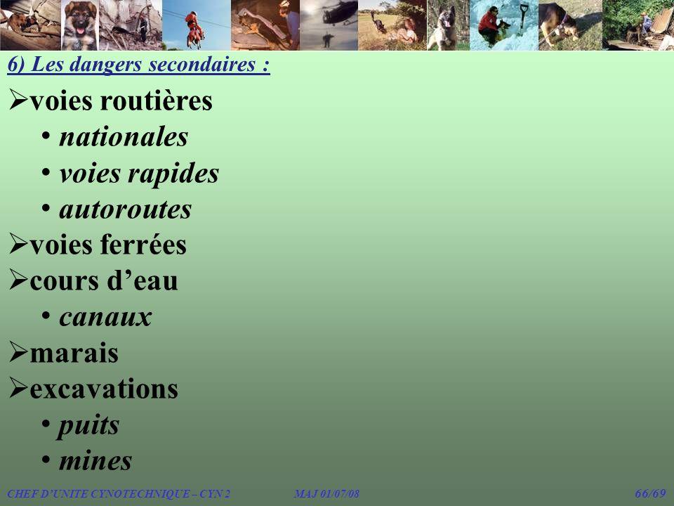 voies routières nationales voies rapides autoroutes voies ferrées