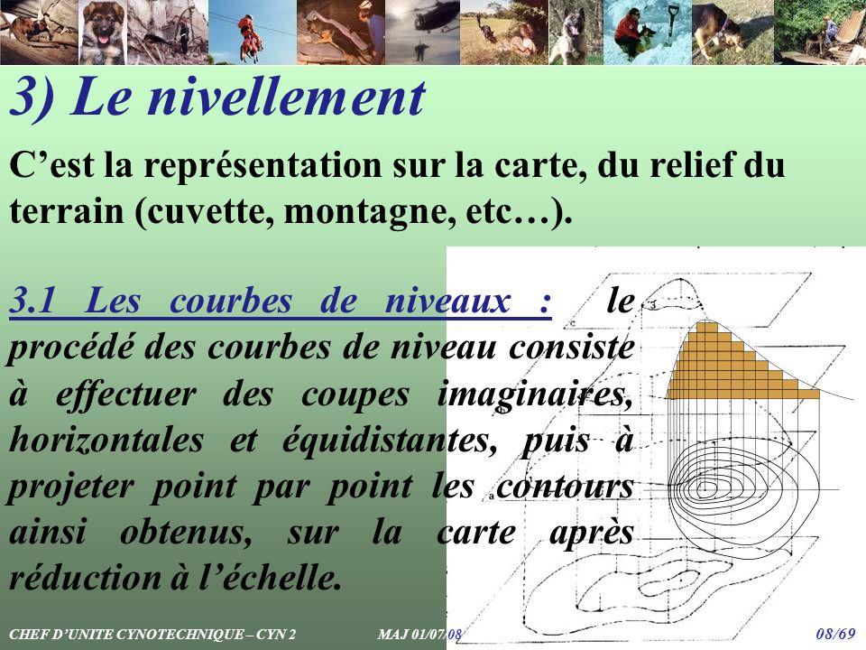 3) Le nivellement C'est la représentation sur la carte, du relief du terrain (cuvette, montagne, etc…).