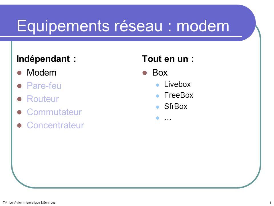 Equipements réseau : modem