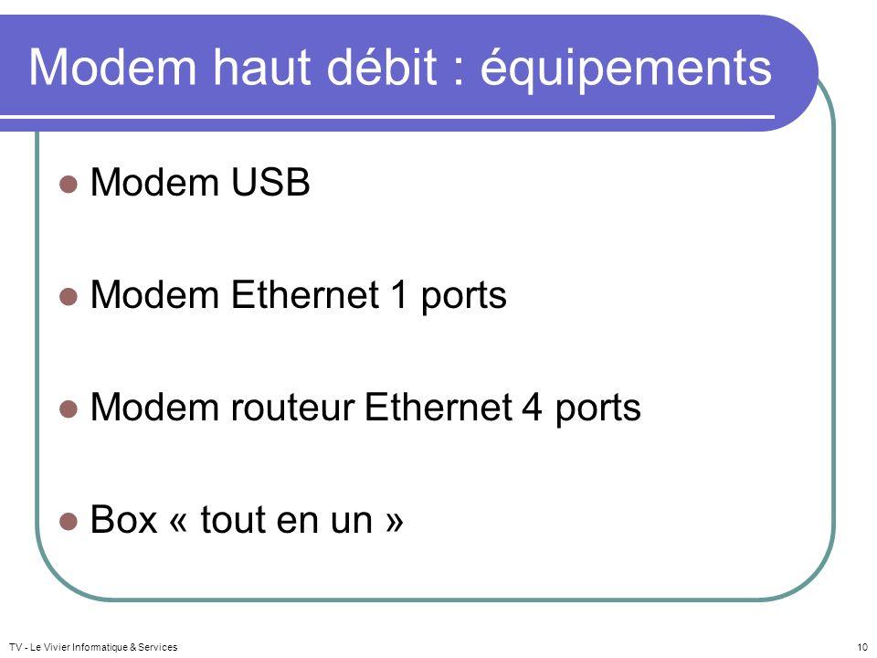 Modem haut débit : équipements