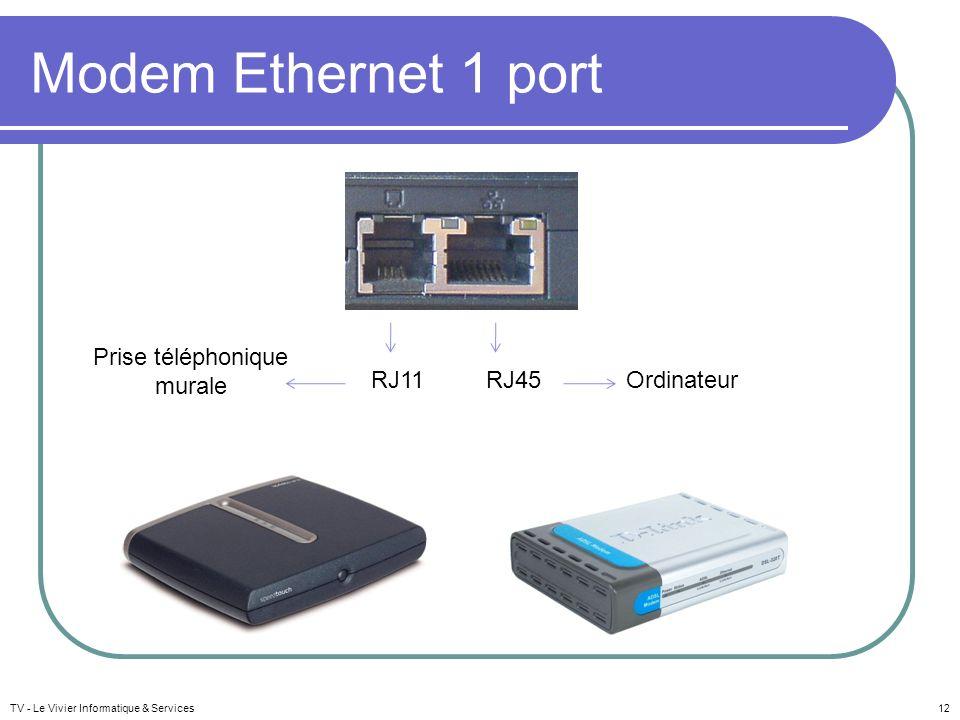 Modem Ethernet 1 port Prise téléphonique murale RJ11 RJ45 Ordinateur
