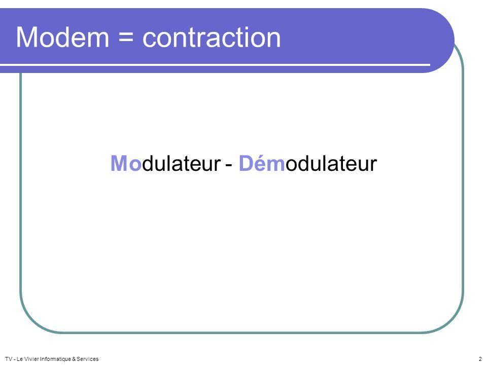 Modulateur - Démodulateur