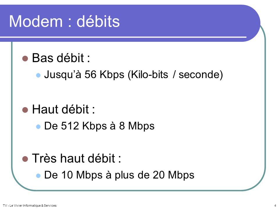 Modem : débits Bas débit : Haut débit : Très haut débit :