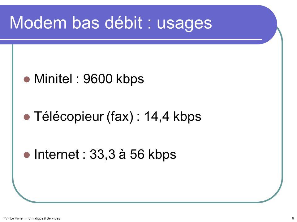 Modem bas débit : usages