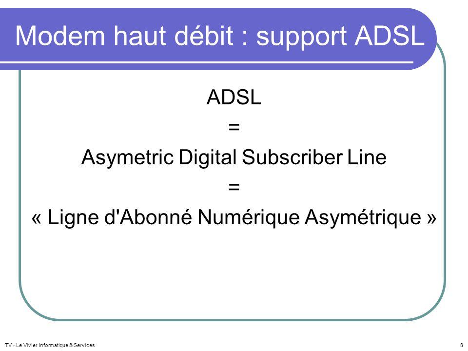 Modem haut débit : support ADSL