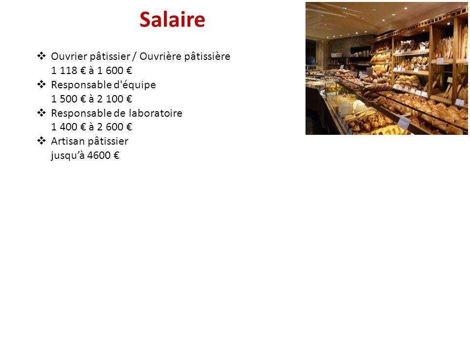 Salaire Ouvrier pâtissier / Ouvrière pâtissière 1 118 € à 1 600 €