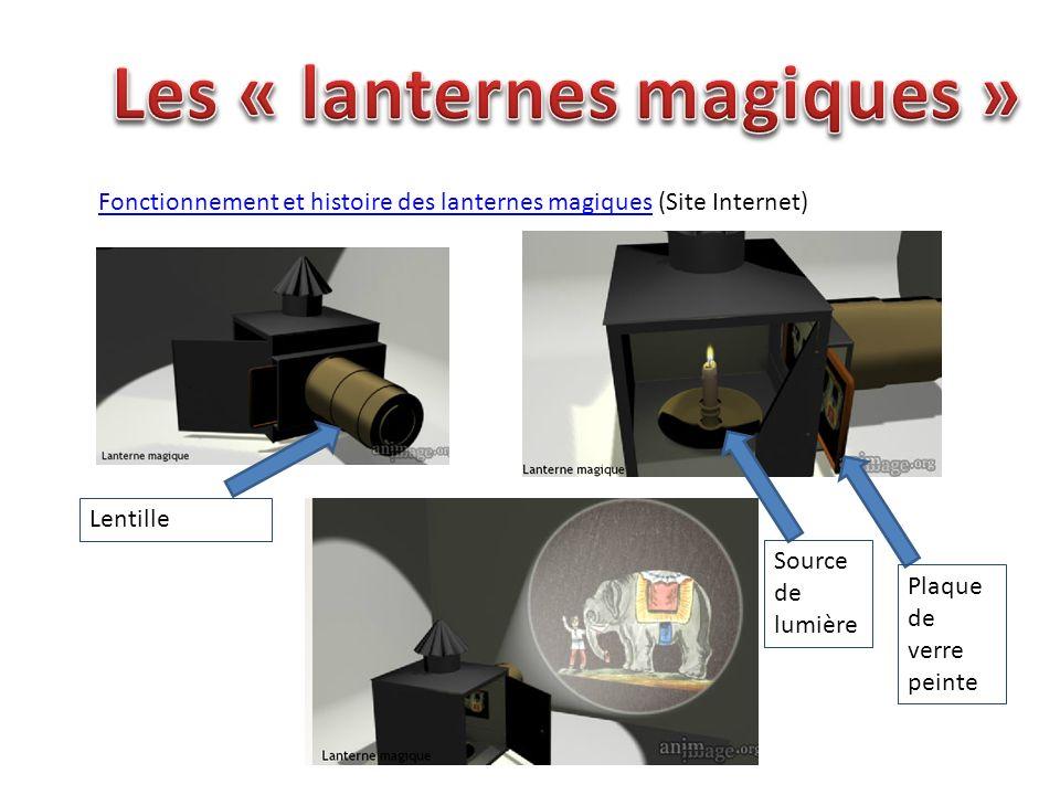Les « lanternes magiques »
