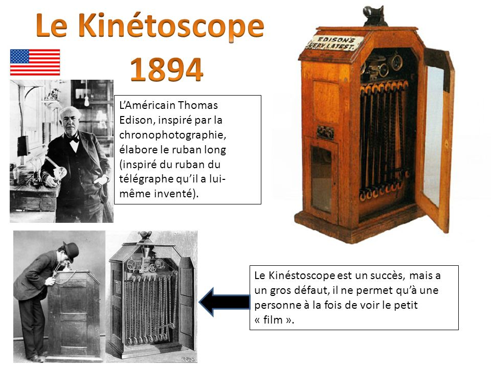 Le Kinétoscope 1894.