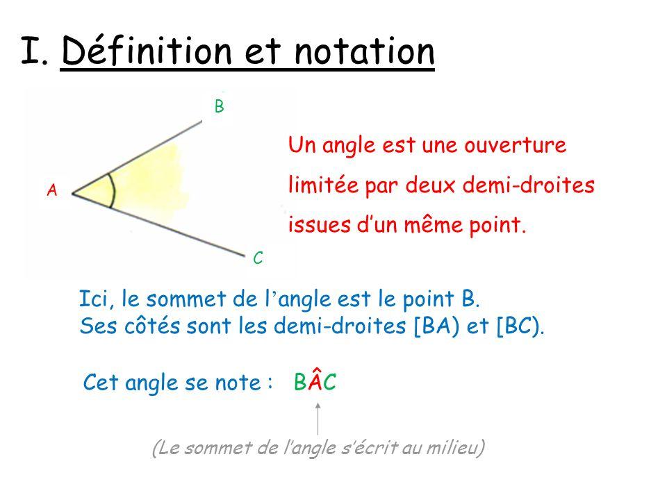 I. Définition et notation