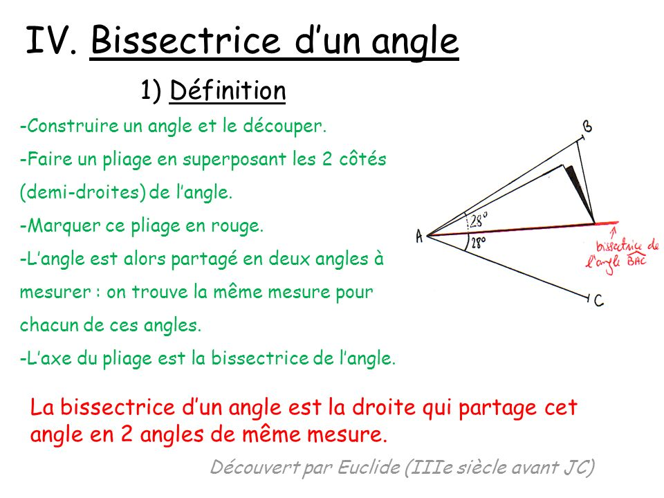 IV. Bissectrice d'un angle