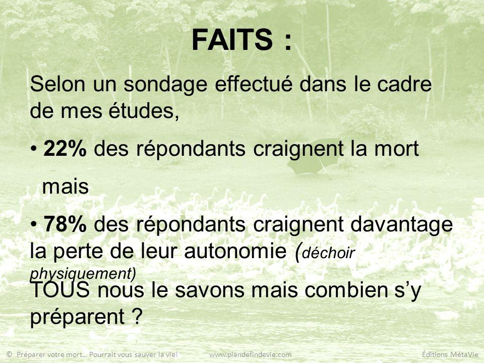 FAITS : Selon un sondage effectué dans le cadre de mes études,