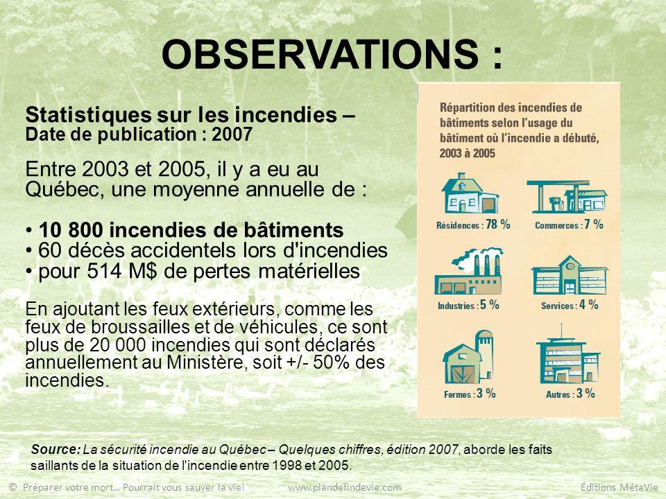 OBSERVATIONS : Statistiques sur les incendies –