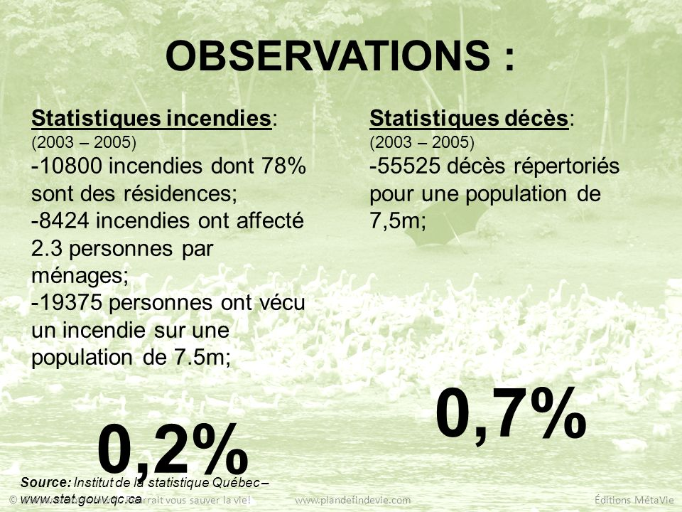 0,7% 0,2% OBSERVATIONS : Statistiques incendies: