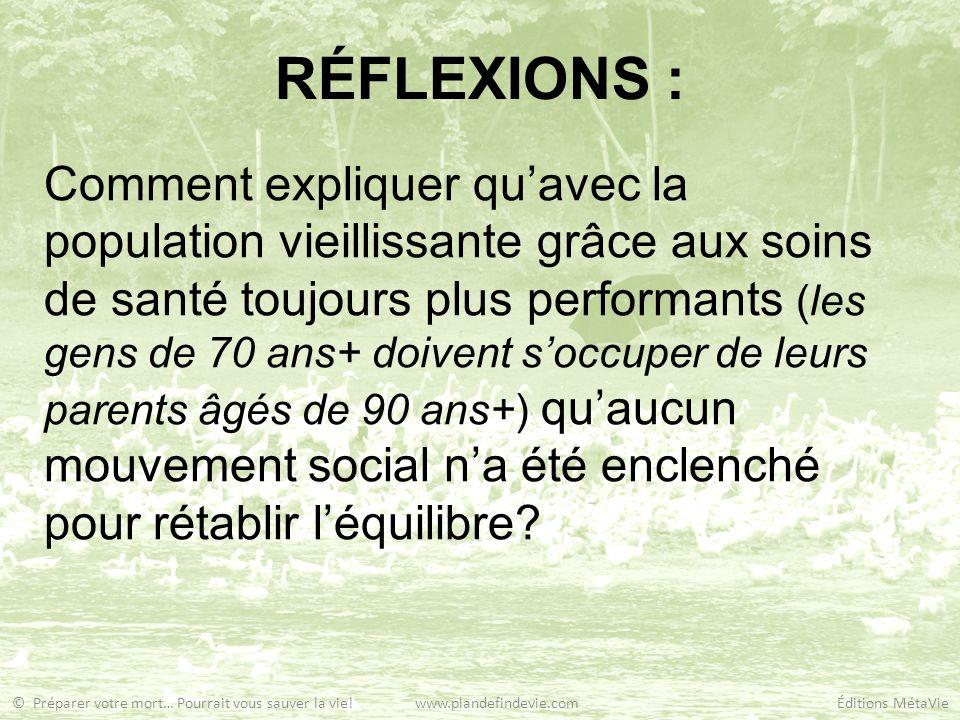 RÉFLEXIONS :