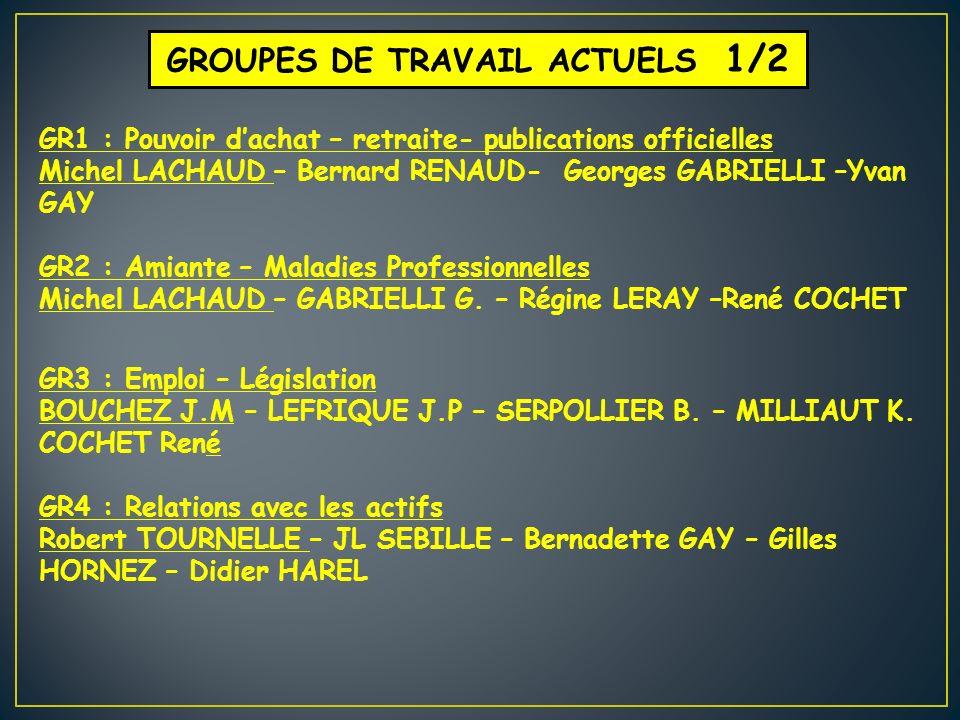 GROUPES DE TRAVAIL ACTUELS 1/2