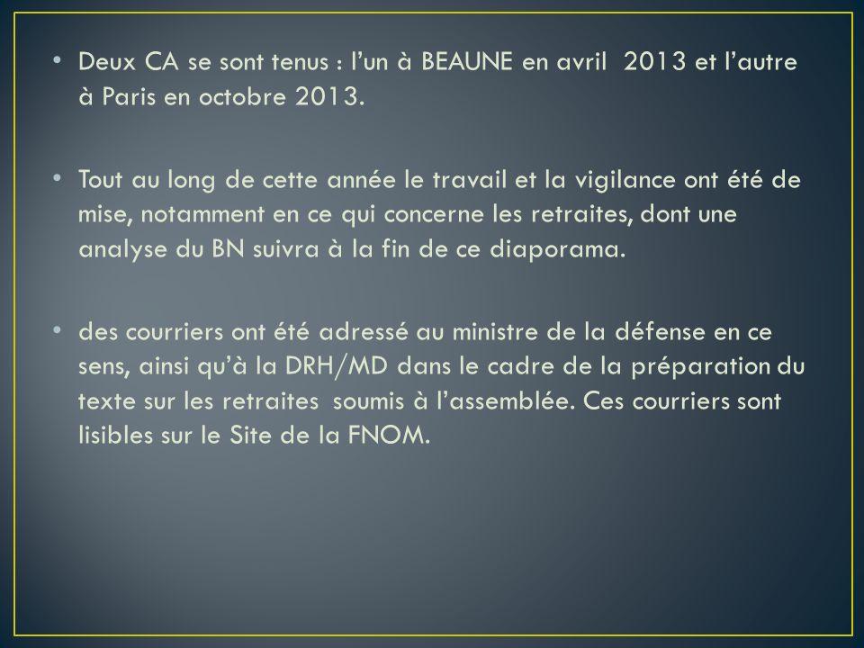 Deux CA se sont tenus : l'un à BEAUNE en avril 2013 et l'autre à Paris en octobre 2013.
