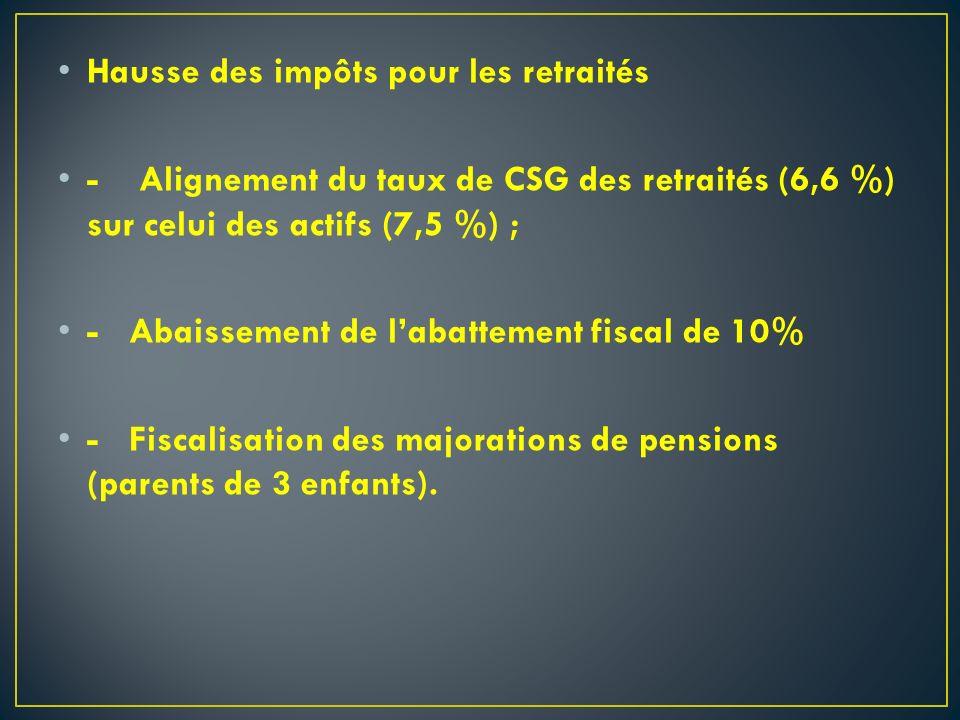 Hausse des impôts pour les retraités