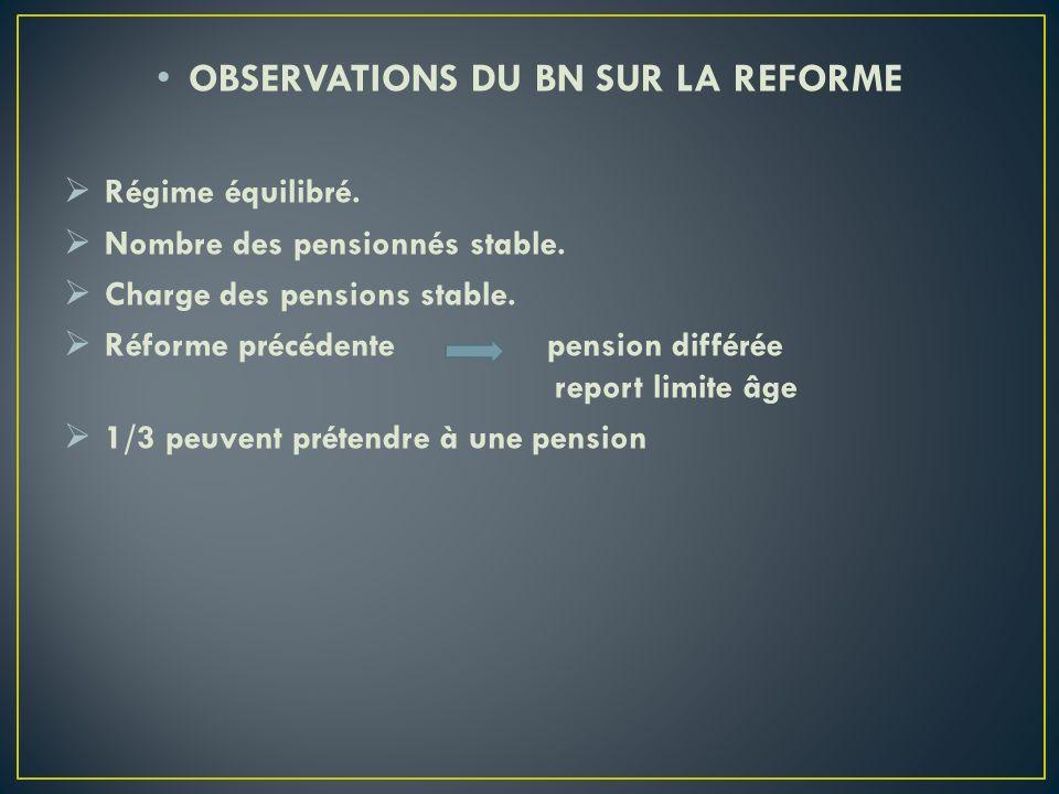 OBSERVATIONS DU BN SUR LA REFORME