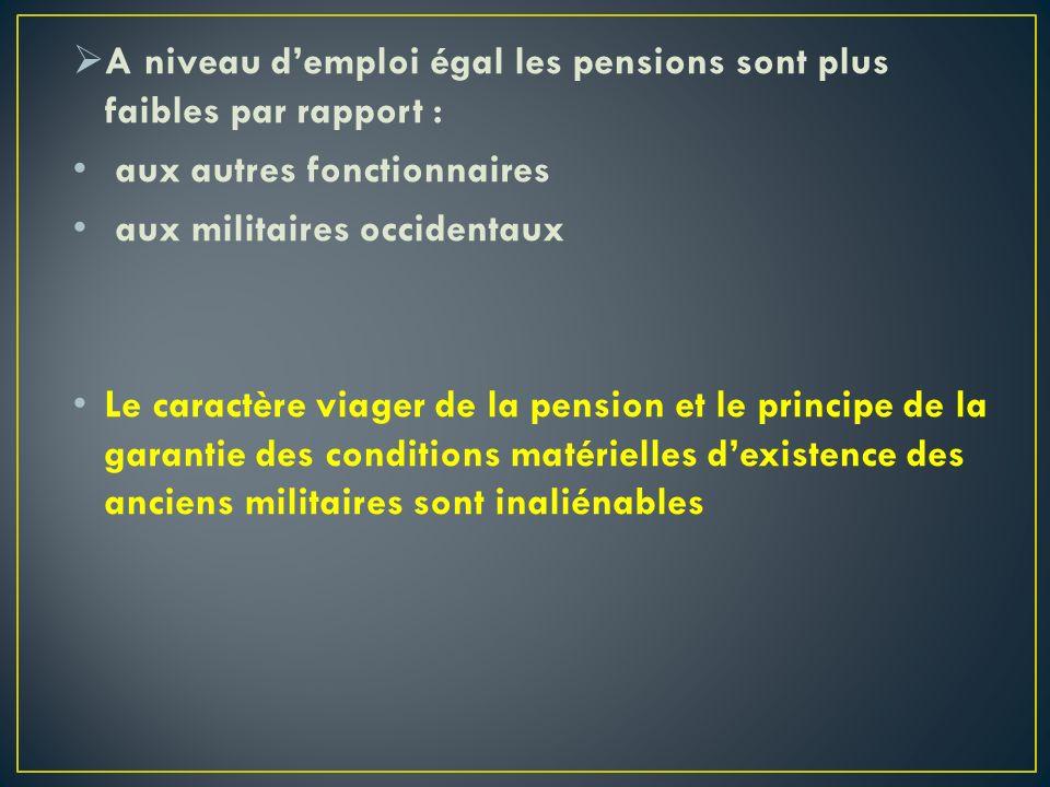 A niveau d'emploi égal les pensions sont plus faibles par rapport :