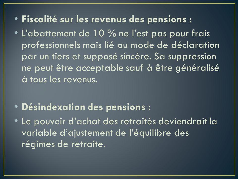 Fiscalité sur les revenus des pensions :