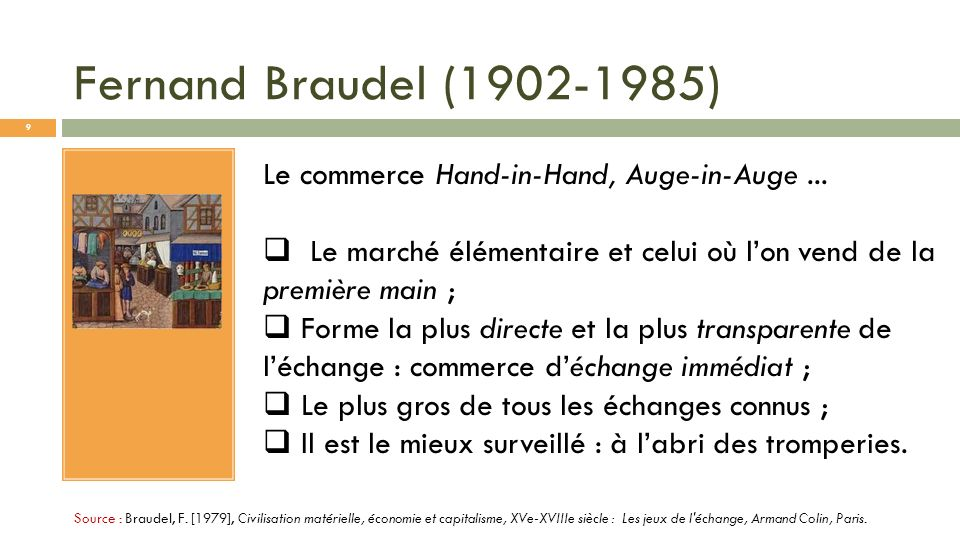 Fernand Braudel (1902-1985) Le commerce Hand-in-Hand, Auge-in-Auge ...