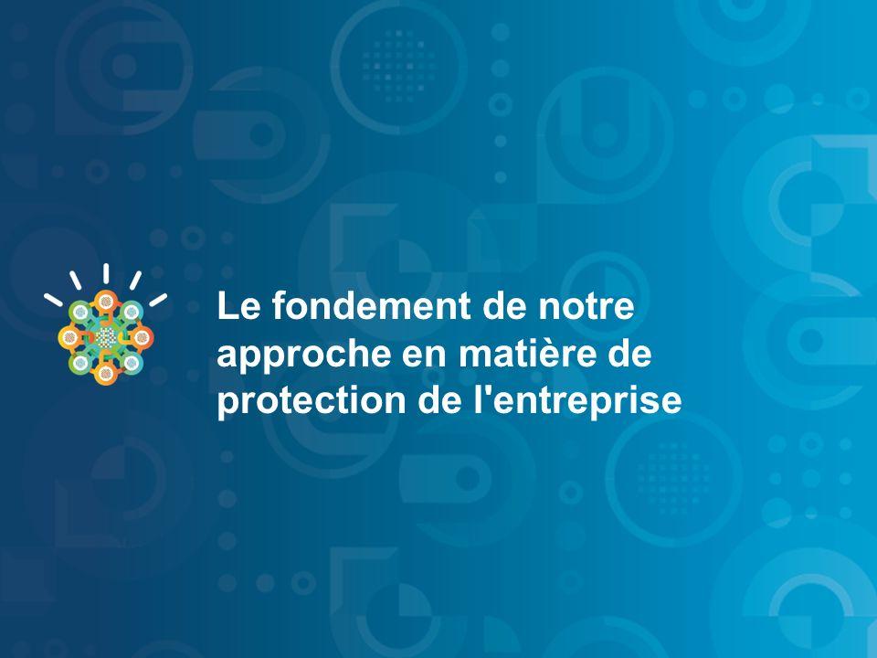 Le fondement de notre approche en matière de protection de l entreprise