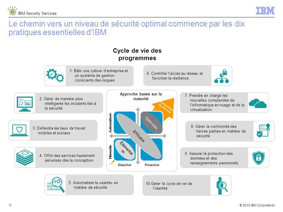 Le chemin vers un niveau de sécurité optimal commence par les dix pratiques essentielles d IBM