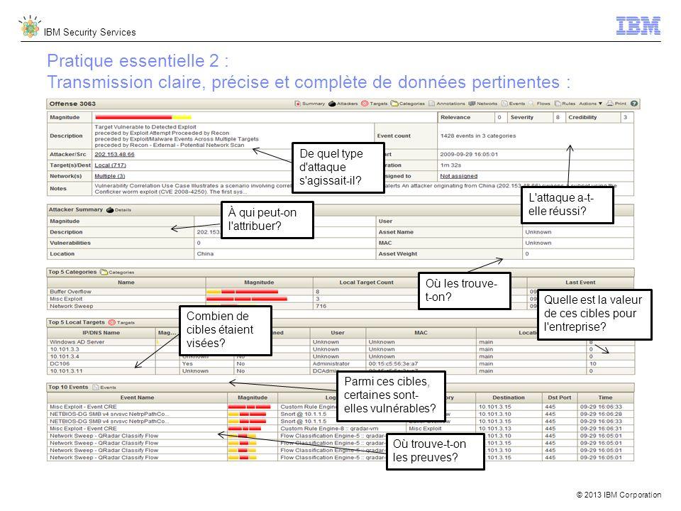 Pratique essentielle 2 : Transmission claire, précise et complète de données pertinentes :