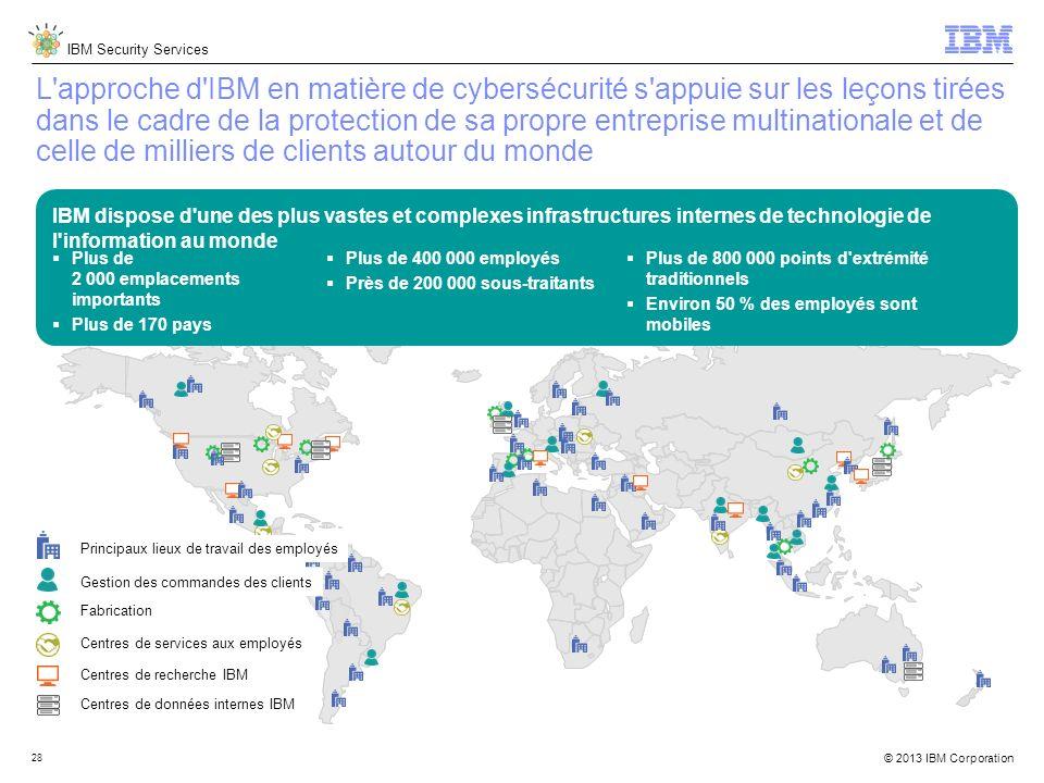 L approche d IBM en matière de cybersécurité s appuie sur les leçons tirées dans le cadre de la protection de sa propre entreprise multinationale et de celle de milliers de clients autour du monde