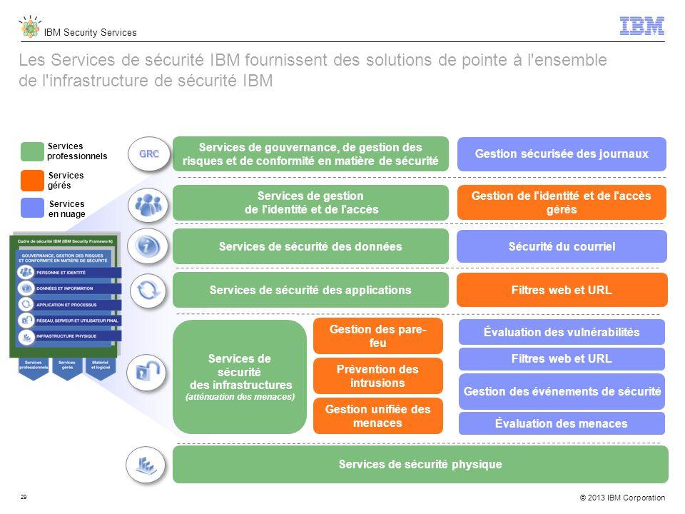 Les Services de sécurité IBM fournissent des solutions de pointe à l ensemble de l infrastructure de sécurité IBM