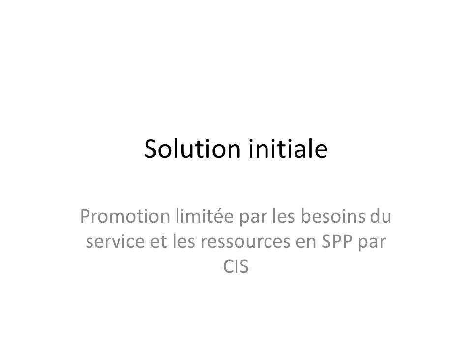 Solution initiale Promotion limitée par les besoins du service et les ressources en SPP par CIS