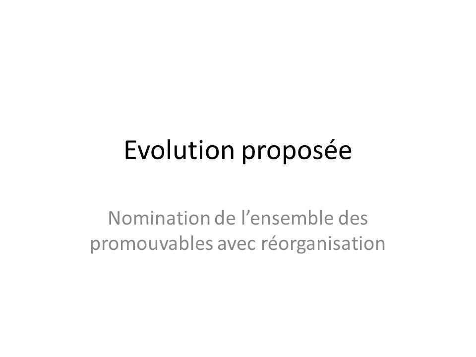 Nomination de l'ensemble des promouvables avec réorganisation
