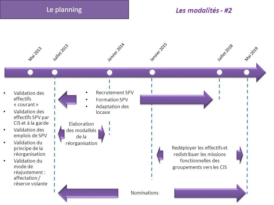 Elaboration des modalités de la réorganisation