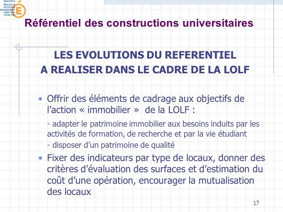 Référentiel des constructions universitaires