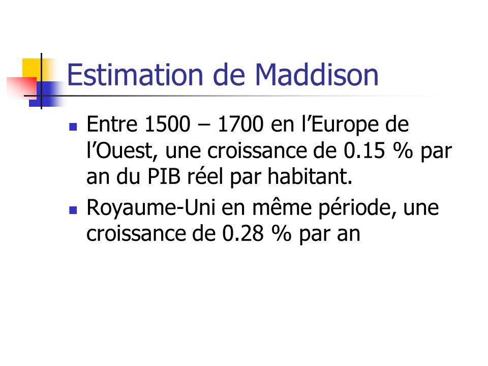 Estimation de Maddison