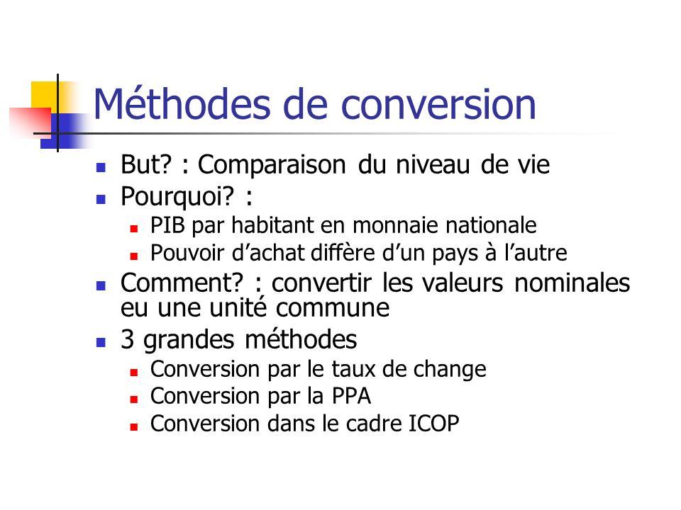 Méthodes de conversion