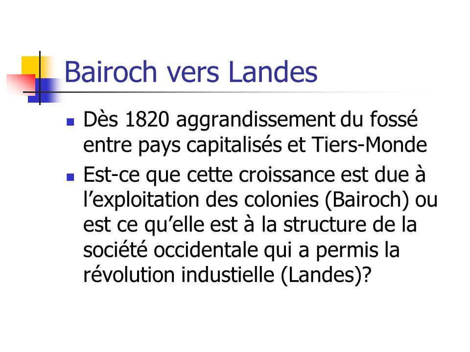 Bairoch vers Landes Dès 1820 aggrandissement du fossé entre pays capitalisés et Tiers-Monde.