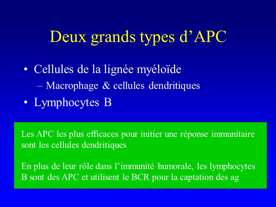 Deux grands types d'APC