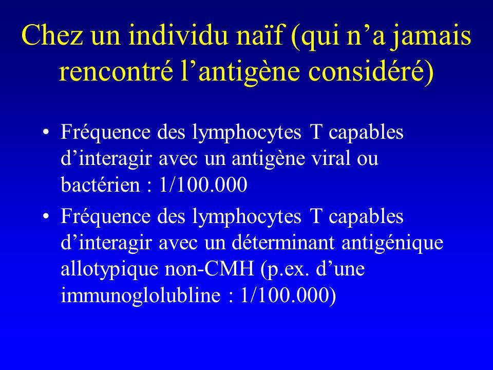 Chez un individu naïf (qui n'a jamais rencontré l'antigène considéré)