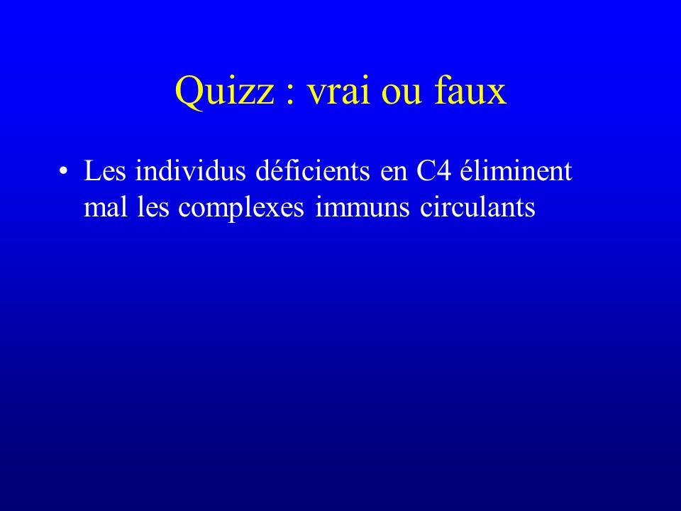 Quizz : vrai ou faux Les individus déficients en C4 éliminent mal les complexes immuns circulants