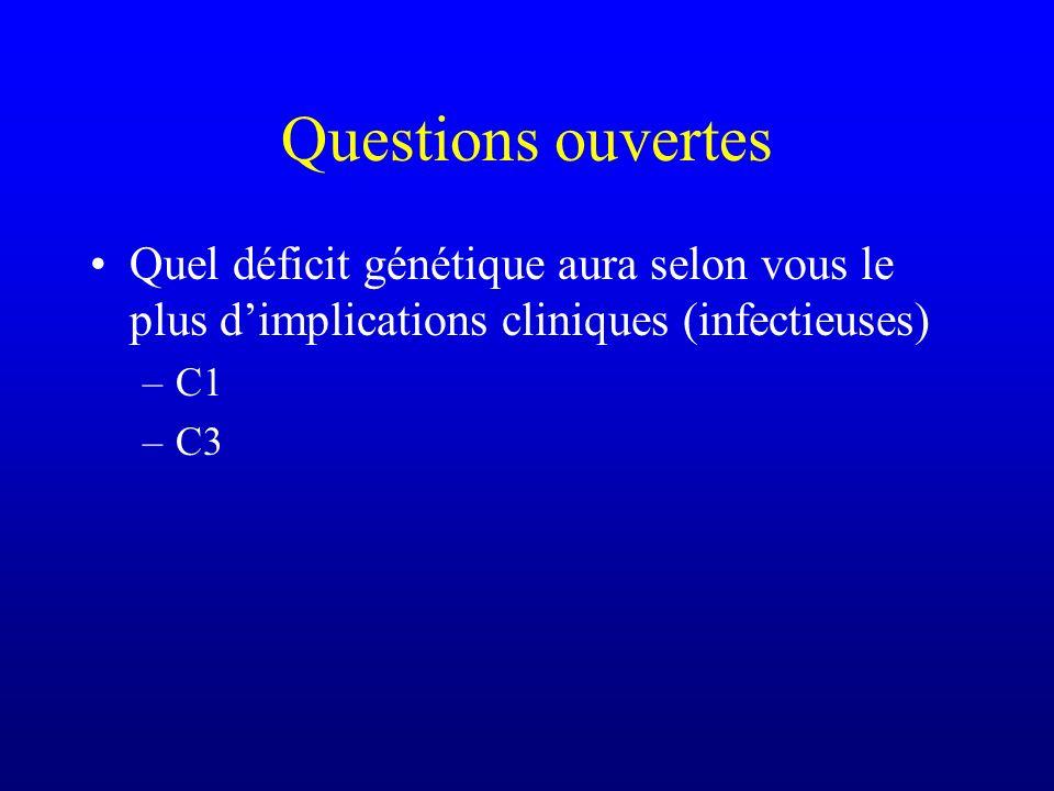 Questions ouvertes Quel déficit génétique aura selon vous le plus d'implications cliniques (infectieuses)