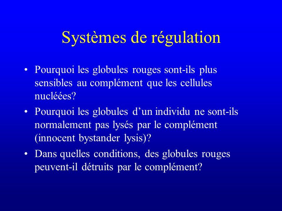 Systèmes de régulation