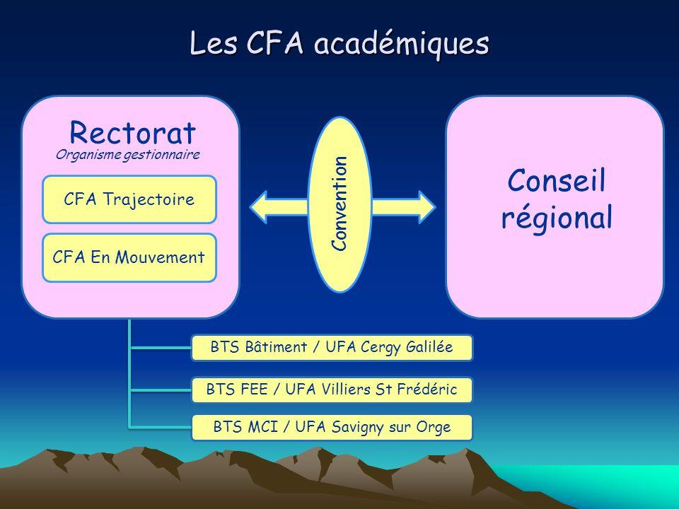 Les CFA académiques Rectorat Conseil régional Convention