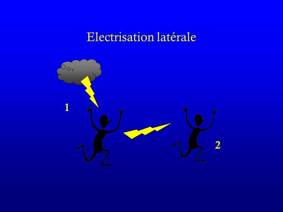 Electrisation latérale