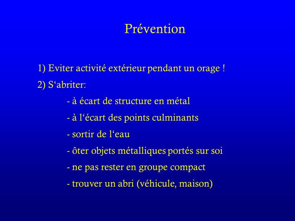 Prévention 1) Eviter activité extérieur pendant un orage !
