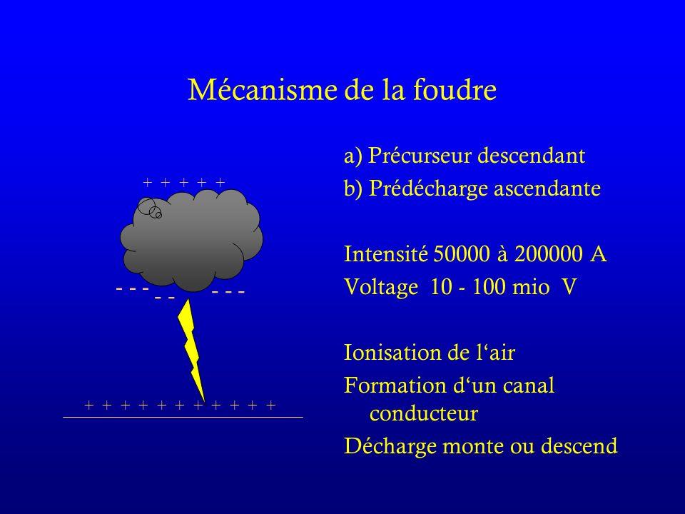 Mécanisme de la foudre a) Précurseur descendant