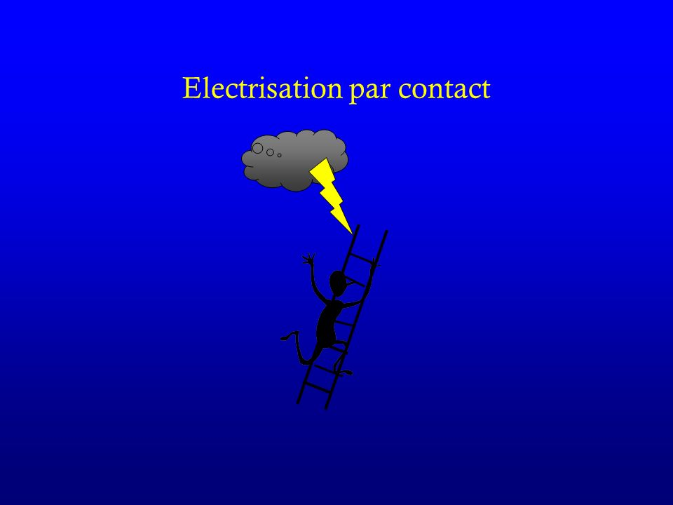 Electrisation par contact