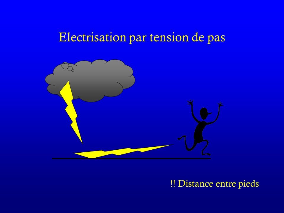 Electrisation par tension de pas