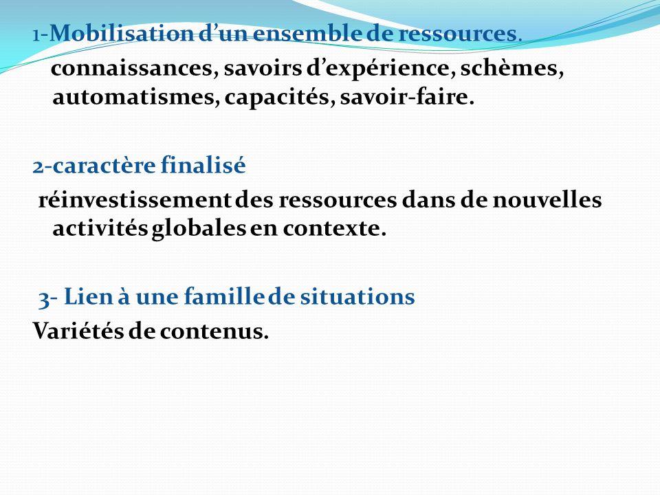 1-Mobilisation d'un ensemble de ressources
