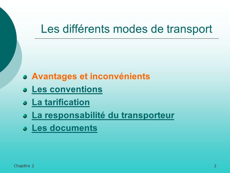 Les différents modes de transport